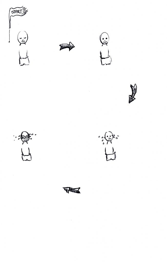 Illustration by Dagna Gmitrowizc | Step. 2. Complete the drawing and give titles to each figure - 4 phases of a learner.