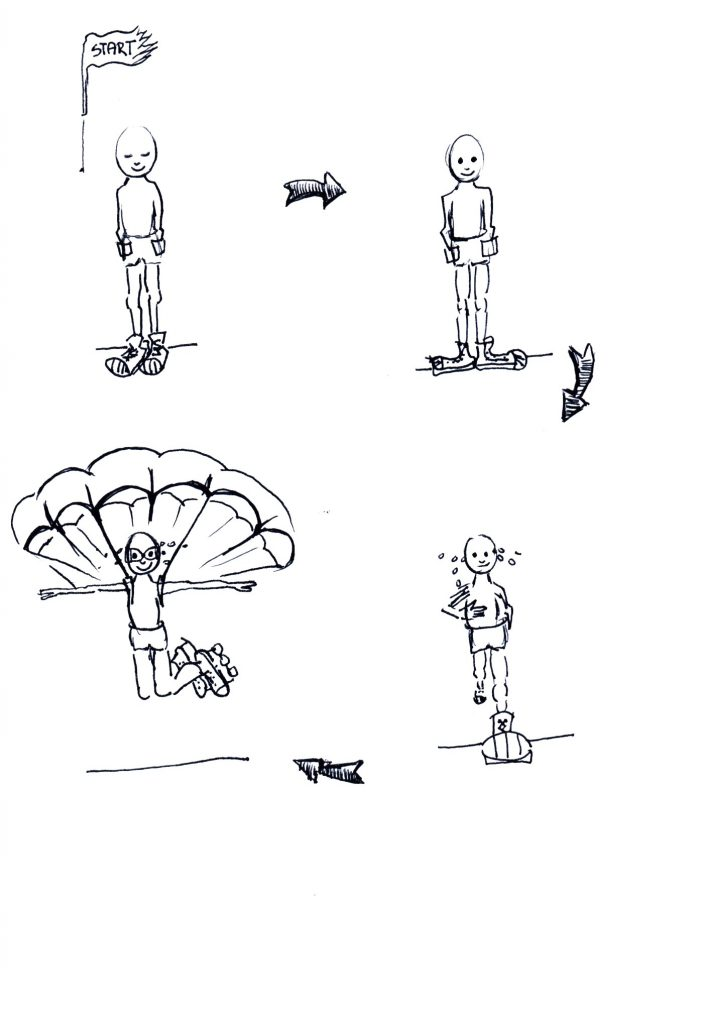 Illustration by Dagna Gmitrowizc | Step. 3. Describe the four phases of a learner.