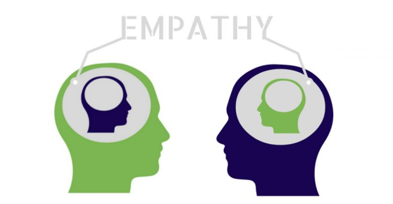 What is empathy, and how empathic am I?